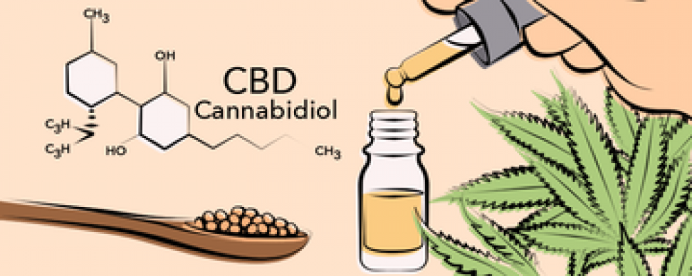 _cover cannabidiol